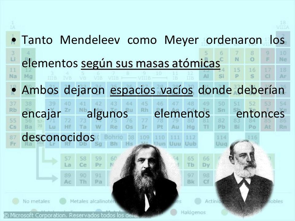Lothar Meyer 1830 - 1895 Al mismo tiempo que Mendeleeiev, Meyer publicó su propia Tabla Periódica con los elementos ordenados de menor a mayor masa at