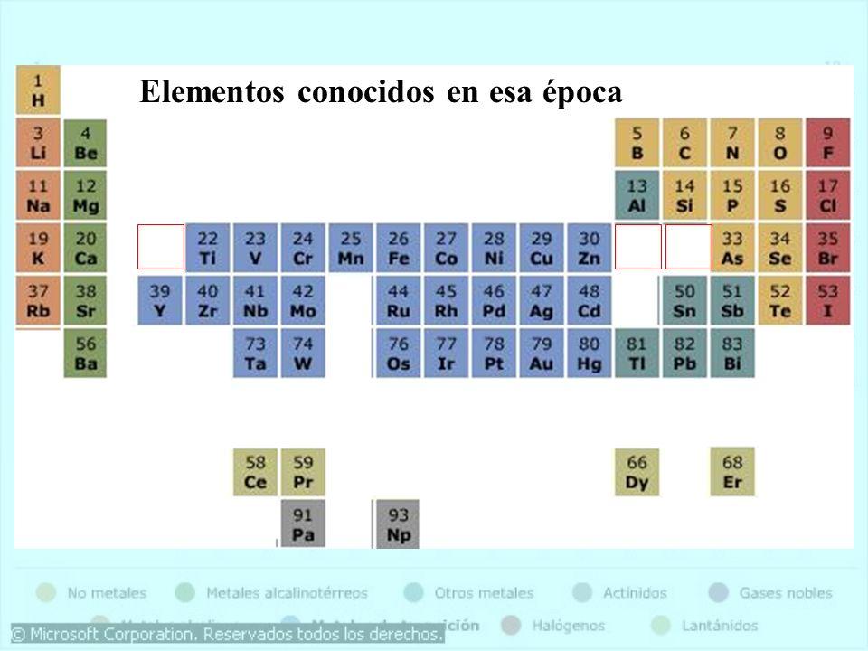 según sus masas atómicasTanto Mendeleev como Meyer ordenaron los elementos según sus masas atómicas Ambos dejaron espacios vacíos donde deberían encaj