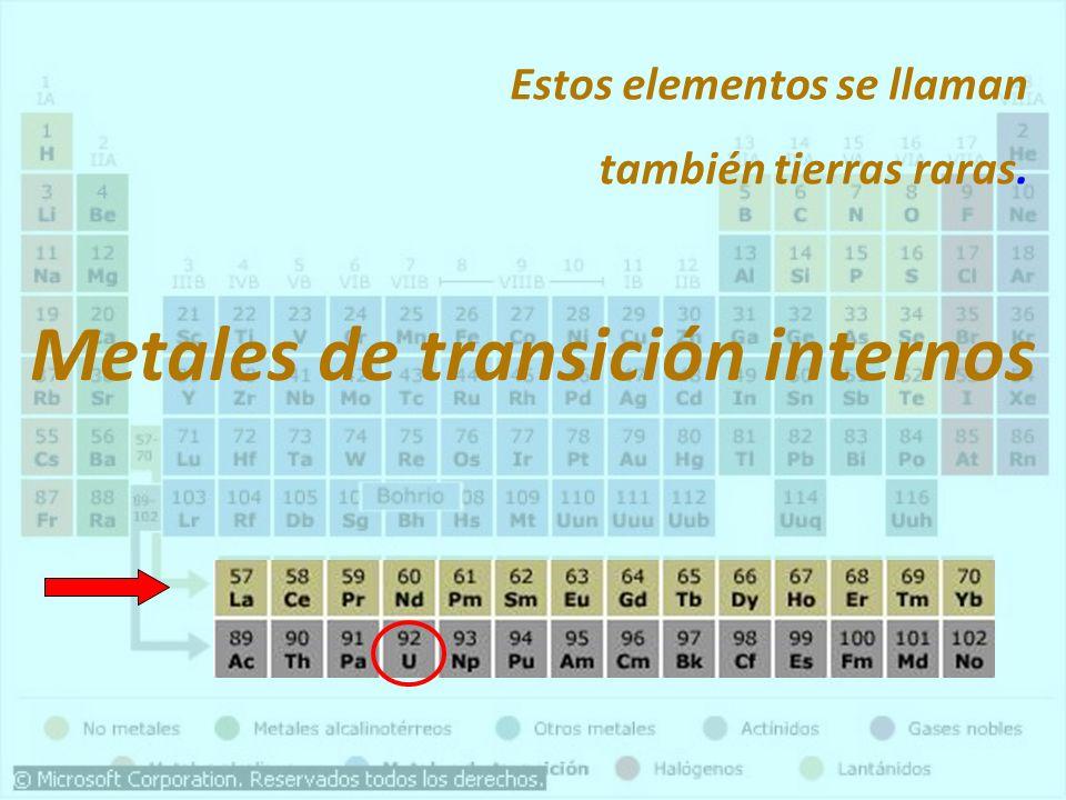 Metales de transición 3IIIB5VB6VIB7VIIB9VIIIB11IB12IIB4IVB TODOS SON METALES TÍPICOS; POSEEN UN LUSTRE METÁLICO CARACTERÍSTICO Y SON BUENOS CONDUCTORE