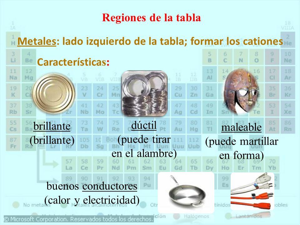 METALES Metales, grupo de elementos químicos que presentan todas o gran parte de las siguientes propiedades físicas: estado sólido a temperatura norma