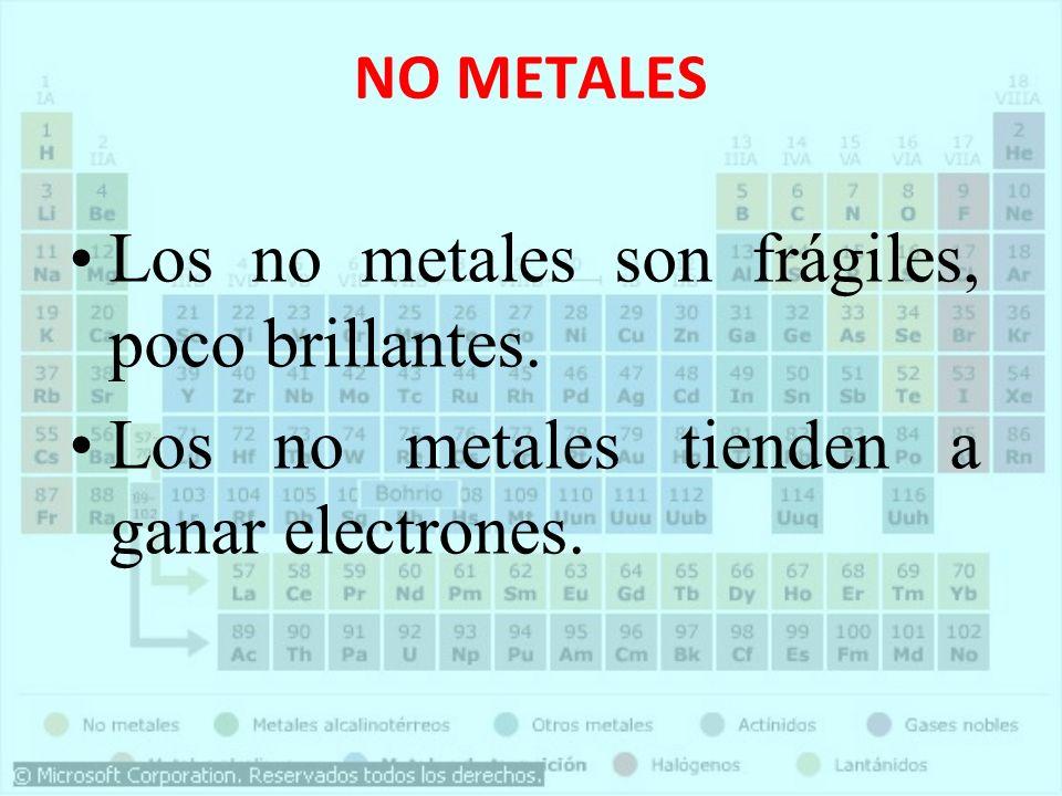 Regiones de la tabla Metales: lado izquierdo de la tabla; formar los cationes Característica s: brillante (brillante) dúctil (puede tirar en el alambr