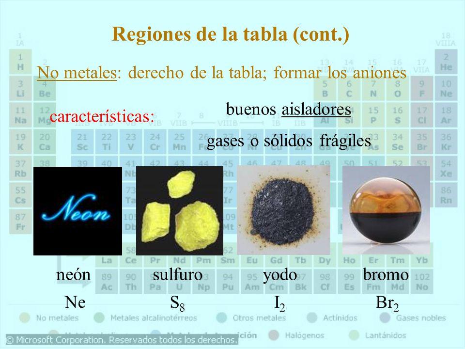 NO METALES Los no metales son frágiles, poco brillantes. Los no metales tienden a ganar electrones.
