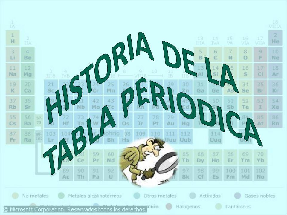 » HISTORIA DE LA TABLA PERIÓDICA » GRUPOS Y PERIODOS » METALES » METALOIDES » NO METALES » PROPIEDADES DE LA TABLA PERIODICA Contenidos