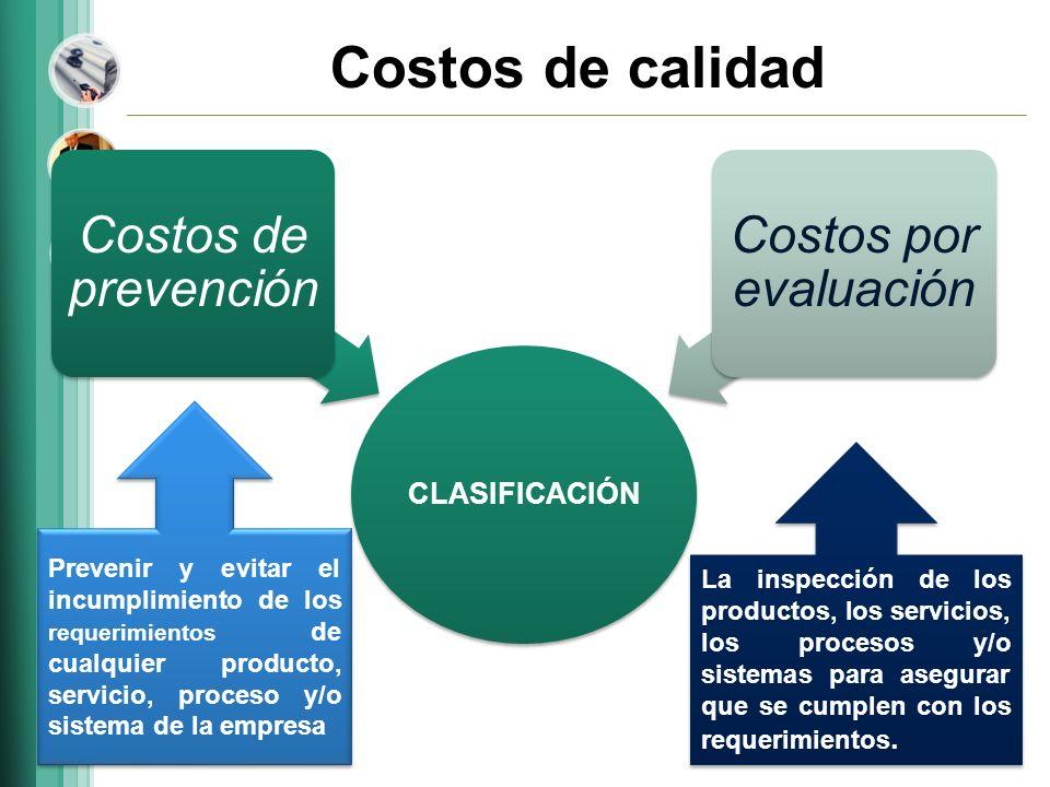 Costos de calidad CLASIFICACIÓN Costos de prevención Costos por evaluación Prevenir y evitar el incumplimiento de los requerimientos de cualquier prod