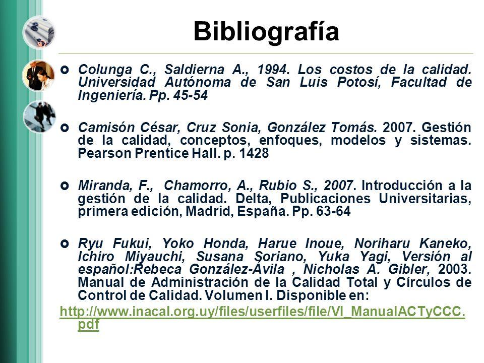 Bibliografía Colunga C., Saldierna A., 1994. Los costos de la calidad. Universidad Autónoma de San Luis Potosí, Facultad de Ingeniería. Pp. 45-54 Cami
