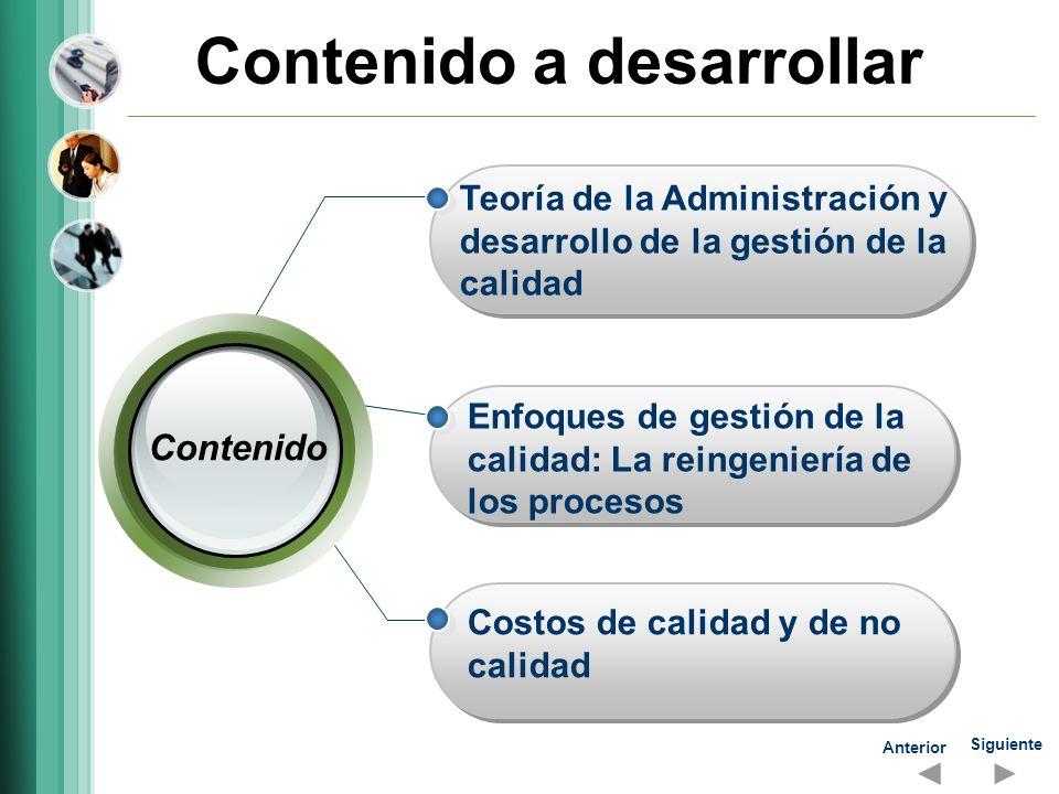 Contenido a desarrollar Enfoques de gestión de la calidad: La reingeniería de los procesos Costos de calidad y de no calidad Contenido Teoría de la Ad