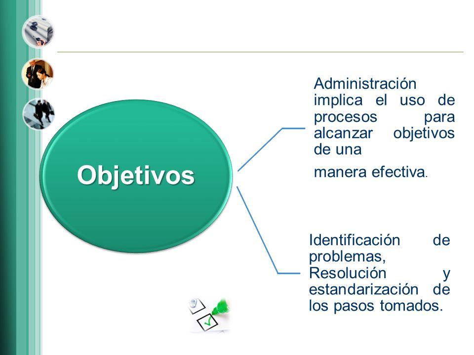 Objetivos Administración implica el uso de procesos para alcanzar objetivos de una manera efectiva. Identificación de problemas, Resolución y estandar