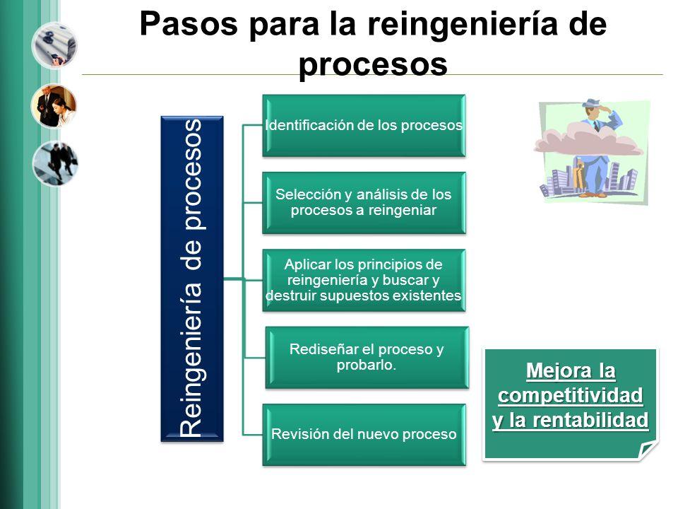 Pasos para la reingeniería de procesos Reingeniería de procesos Identificación de los procesos Selección y análisis de los procesos a reingeniar Aplic
