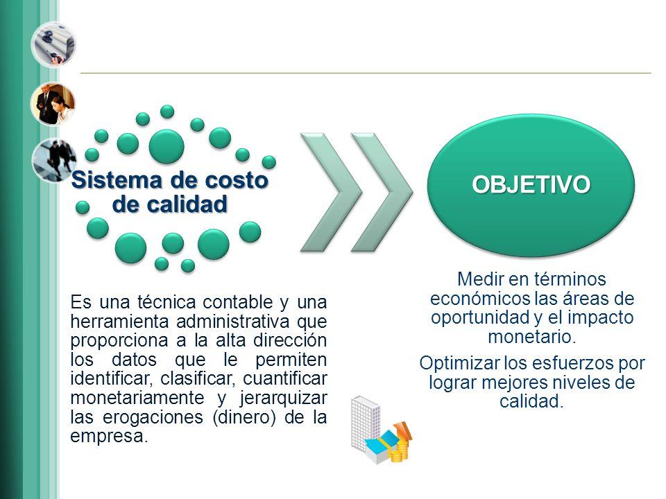 Sistema de costo de calidad Es una técnica contable y una herramienta administrativa que proporciona a la alta dirección los datos que le permiten ide