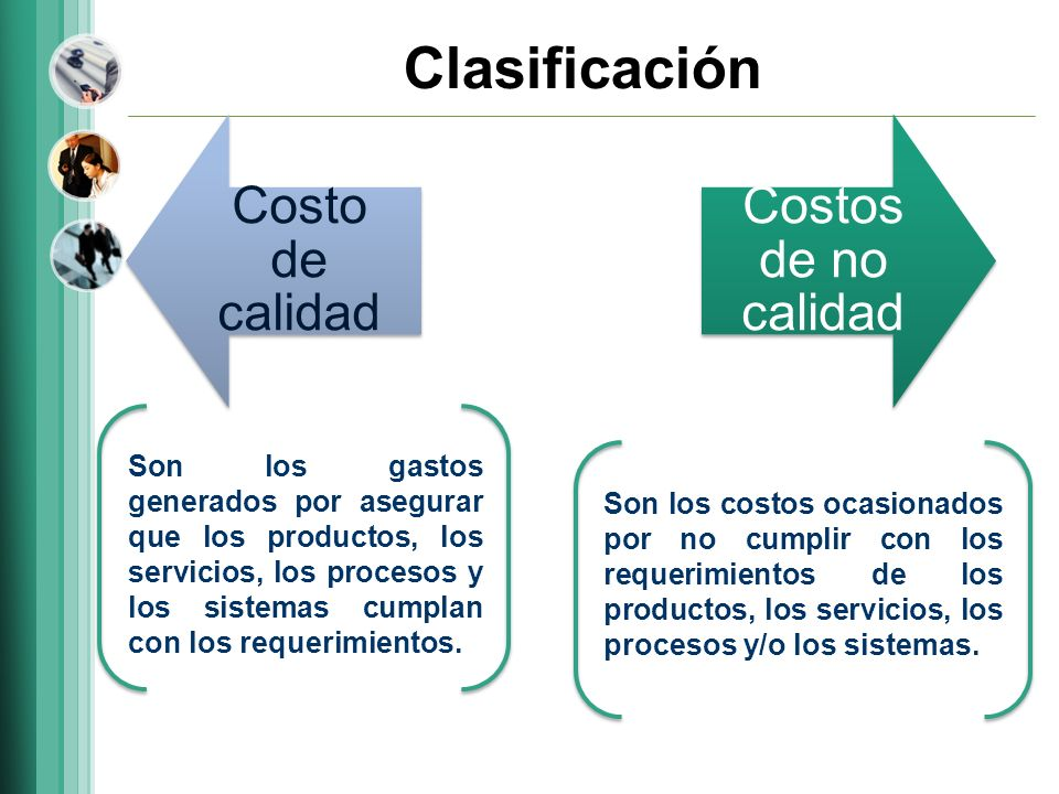 Clasificación Costo de calidad Costos de no calidad Son los gastos generados por asegurar que los productos, los servicios, los procesos y los sistema
