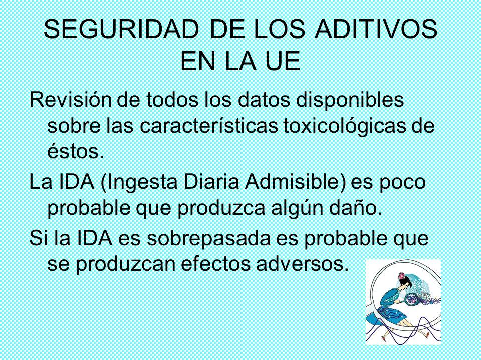 SEGURIDAD DE LOS ADITIVOS EN LA UE Revisión de todos los datos disponibles sobre las características toxicológicas de éstos. La IDA (Ingesta Diaria Ad