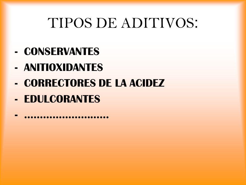 TIPOS DE ADITIVOS : -CONSERVANTES -ANITIOXIDANTES -CORRECTORES DE LA ACIDEZ -EDULCORANTES -………………………