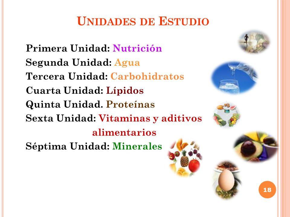 U NIDADES DE E STUDIO Primera Unidad: Nutrición Segunda Unidad: Agua Tercera Unidad: Carbohidratos Cuarta Unidad: Lípidos Quinta Unidad. Proteínas Sex