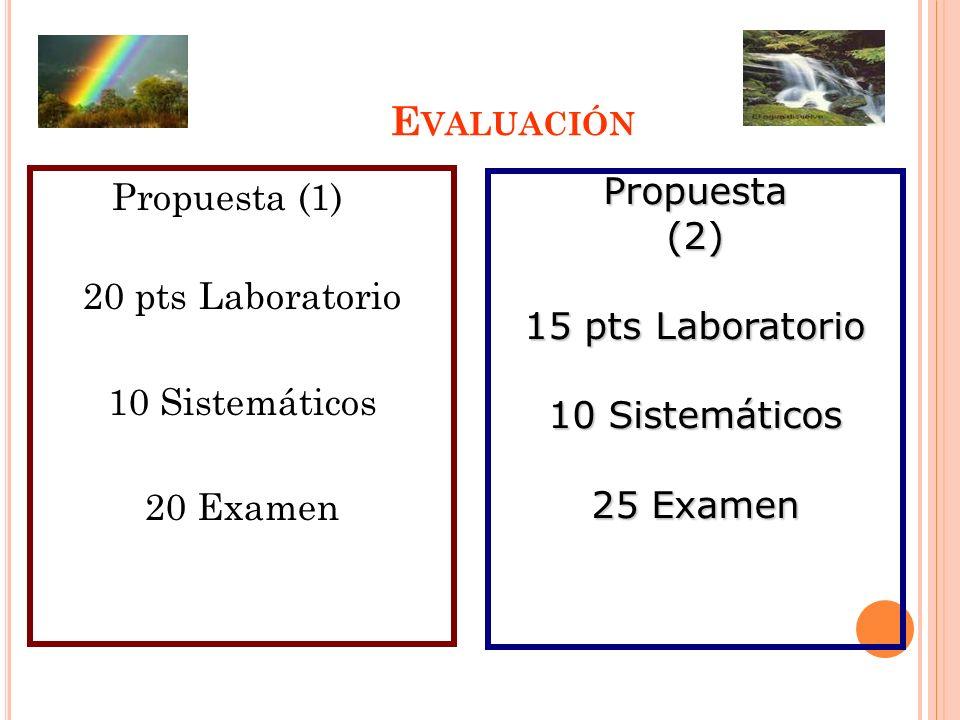 E VALUACIÓN Propuesta (1) 20 pts Laboratorio 10 Sistemáticos 20 Examen 19 Propuesta(2) 15 pts Laboratorio 10 Sistemáticos 25 Examen