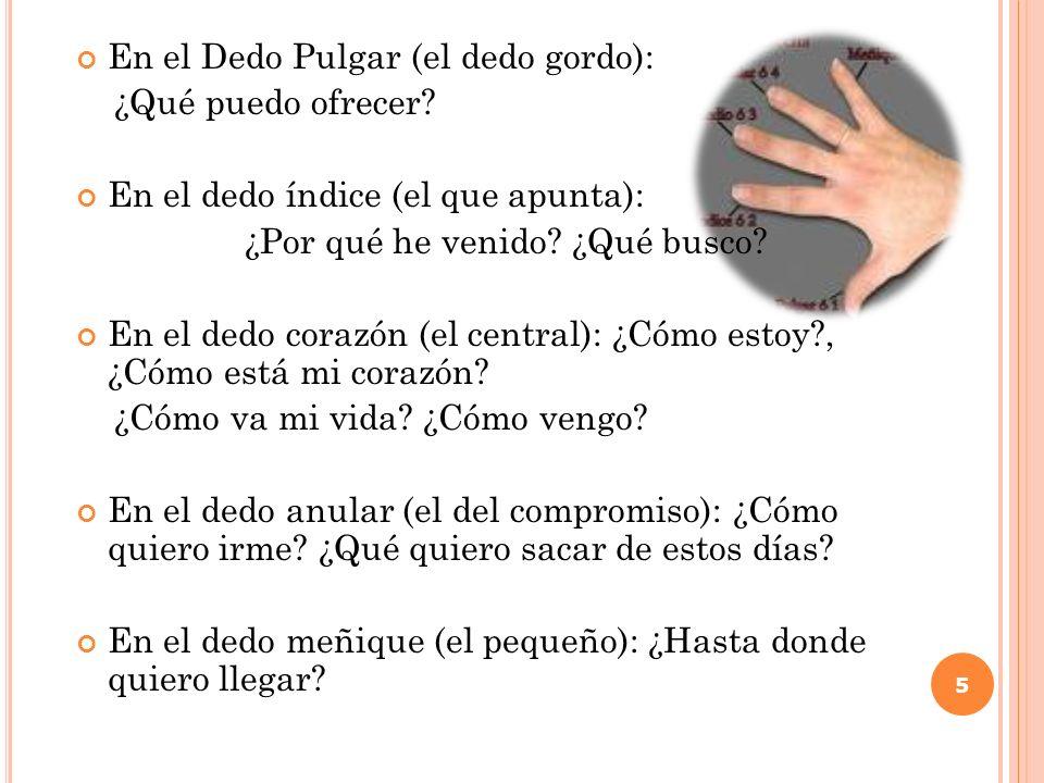 En el Dedo Pulgar (el dedo gordo): ¿Qué puedo ofrecer? En el dedo índice (el que apunta): ¿Por qué he venido? ¿Qué busco? En el dedo corazón (el centr