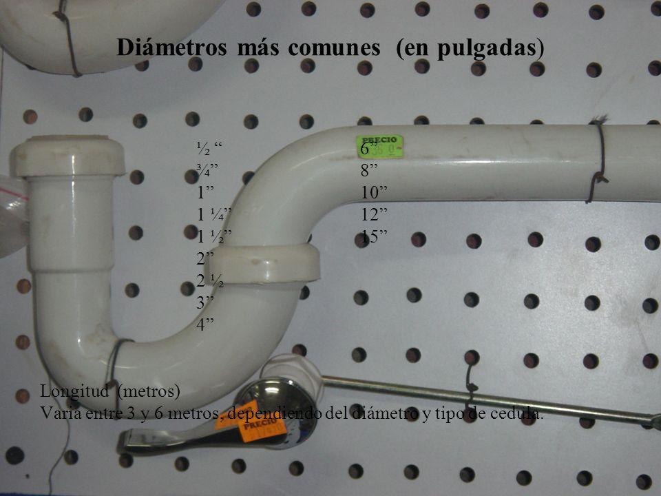 Diámetros más comunes (en pulgadas) ½ 6 ¾ 8 1 10 1 ¼ 12 1 ½ 15 2 2 ½ 3 4 Longitud (metros) Varia entre 3 y 6 metros, dependiendo del diámetro y tipo d