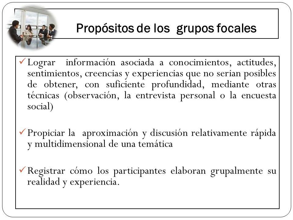 Propósitos de los grupos focales Lograr información asociada a conocimientos, actitudes, sentimientos, creencias y experiencias que no serian posibles