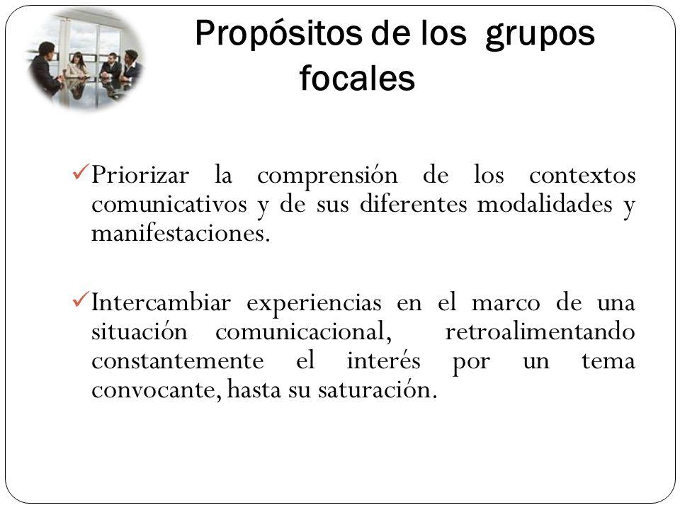 Propósitos de los grupos focales Priorizar la comprensión de los contextos comunicativos y de sus diferentes modalidades y manifestaciones. Intercambi