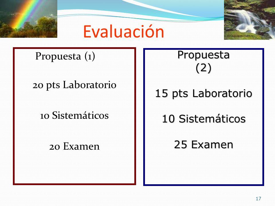 Evaluación Propuesta (1) 20 pts Laboratorio 10 Sistemáticos 20 Examen 17 Propuesta(2) 15 pts Laboratorio 10 Sistemáticos 25 Examen