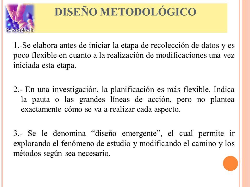 DISEÑO METODOLÓGICO 1.-Se elabora antes de iniciar la etapa de recolección de datos y es poco flexible en cuanto a la realización de modificaciones un