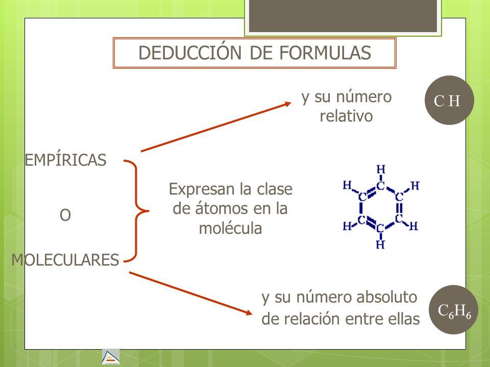 DEDUCCIÓN DE FORMULAS EMPÍRICAS O MOLECULARES Expresan la clase de átomos en la molécula y su número relativo y su número absoluto de relación entre e