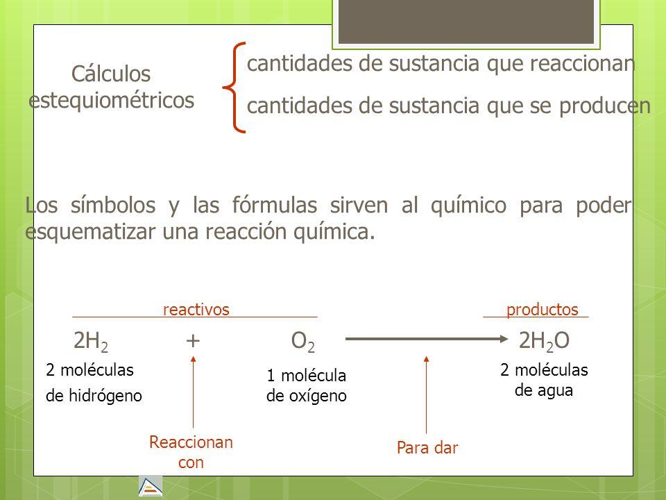 Cálculos estequiométricos cantidades de sustancia que reaccionan Los símbolos y las fórmulas sirven al químico para poder esquematizar una reacción qu