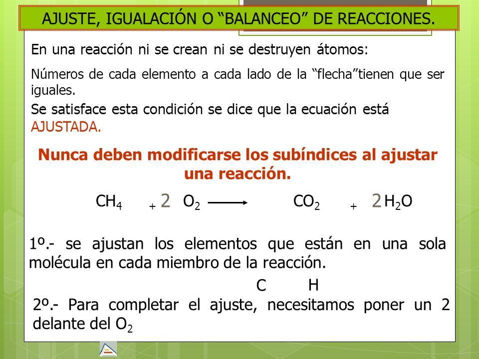 AJUSTE, IGUALACIÓN O BALANCEO DE REACCIONES. En una reacción ni se crean ni se destruyen átomos: Números de cada elemento a cada lado de la flechatien