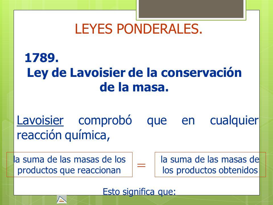 1789. Ley de Lavoisier de la conservación de la masa. Lavoisier comprobó que en cualquier reacción química, LEYES PONDERALES. la suma de las masas de
