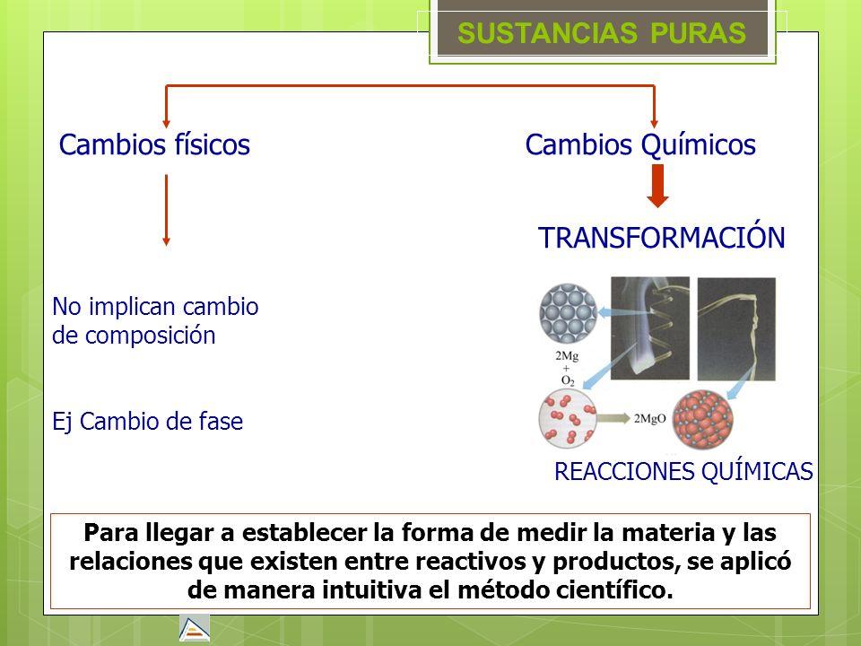 REACCIONES QUÍMICAS Cambios físicosCambios Químicos TRANSFORMACIÓN SUSTANCIAS PURAS No implican cambio de composición Ej Cambio de fase Para llegar a