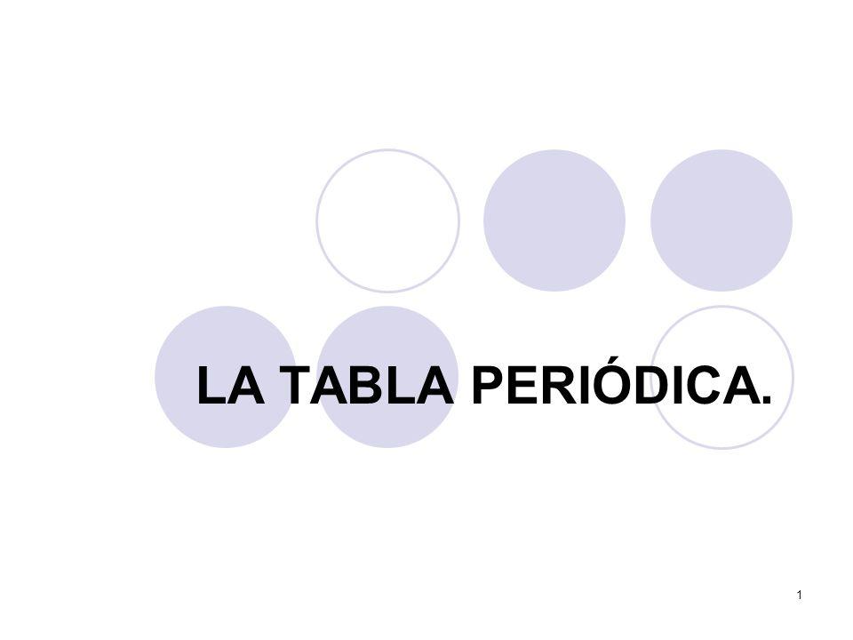 2 Clasificación de Mendeleiev Clasificó lo 63 elementos conocidos utilizando el criterio de masa atómica creciente, ya que no se conocía el concepto de número atómico puesto que no se habían descubierto los protones.