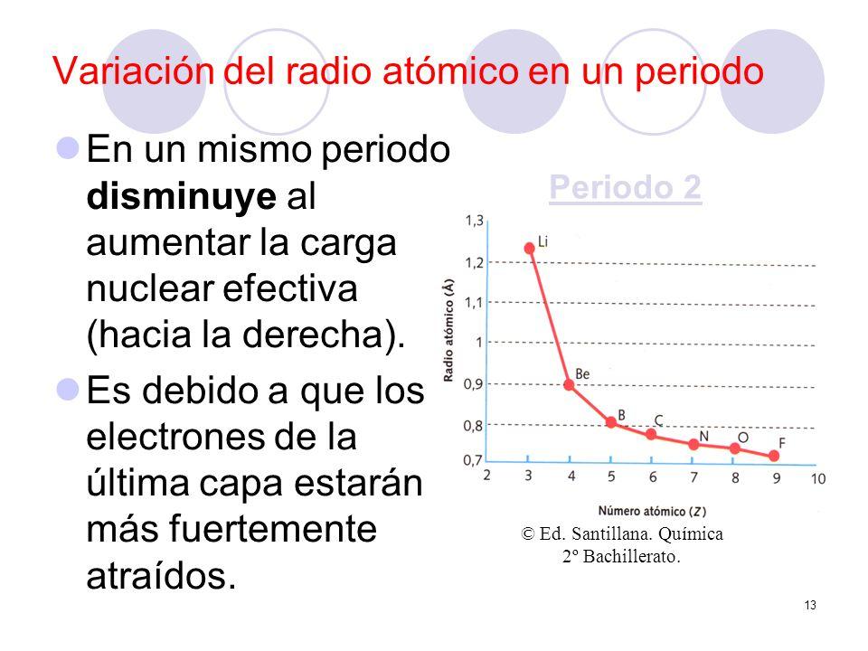 13 Variación del radio atómico en un periodo En un mismo periodo disminuye al aumentar la carga nuclear efectiva (hacia la derecha). Es debido a que l