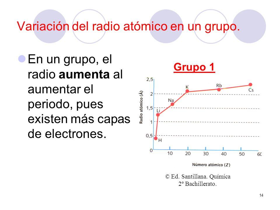 14 Variación del radio atómico en un grupo. En un grupo, el radio aumenta al aumentar el periodo, pues existen más capas de electrones. © Ed. Santilla