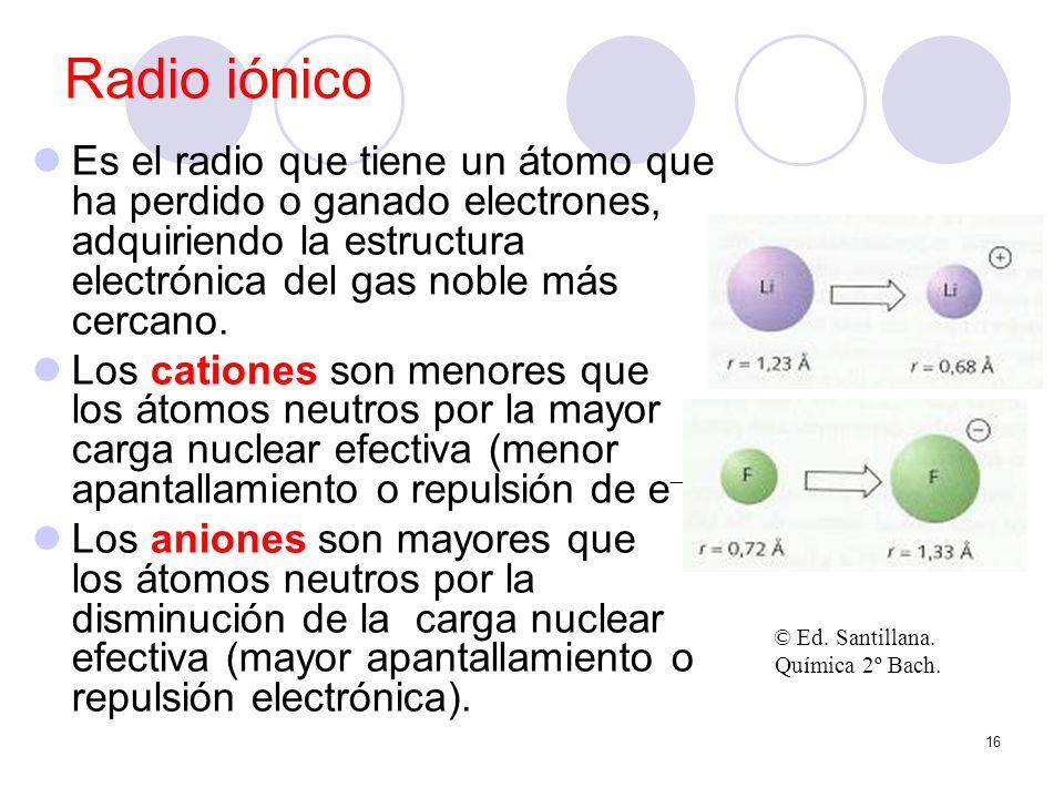 16 Radio iónico Es el radio que tiene un átomo que ha perdido o ganado electrones, adquiriendo la estructura electrónica del gas noble más cercano. Lo