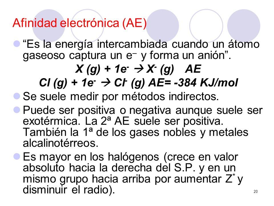20 Afinidad electrónica (AE) Es la energía intercambiada cuando un átomo gaseoso captura un e – y forma un anión. X (g) + 1e - X - (g)AE Cl (g) + 1e -