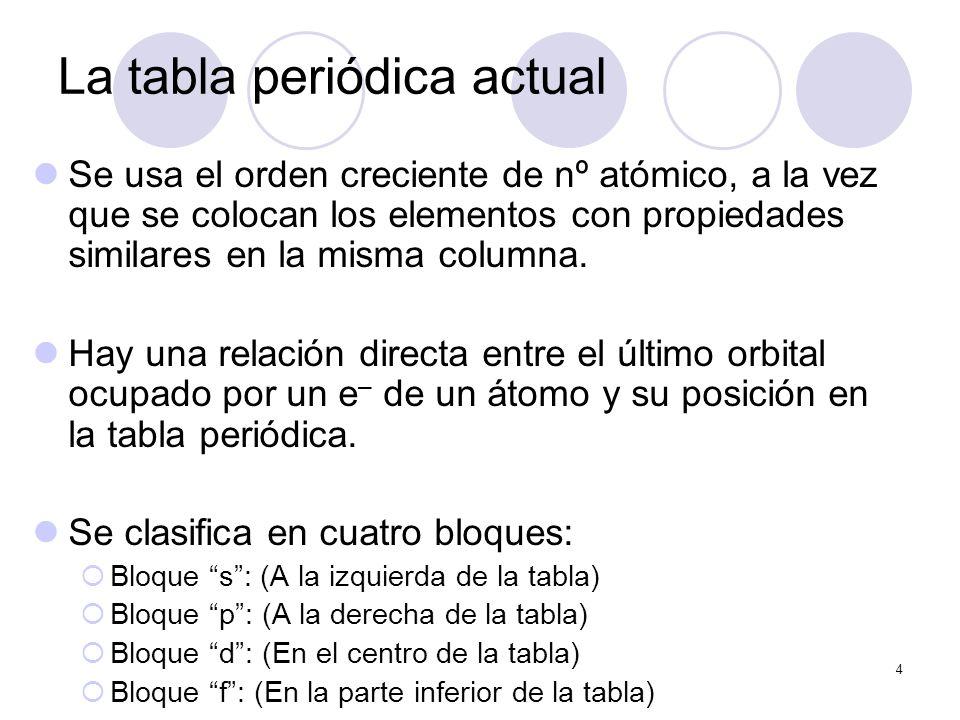 4 La tabla periódica actual Se usa el orden creciente de nº atómico, a la vez que se colocan los elementos con propiedades similares en la misma colum