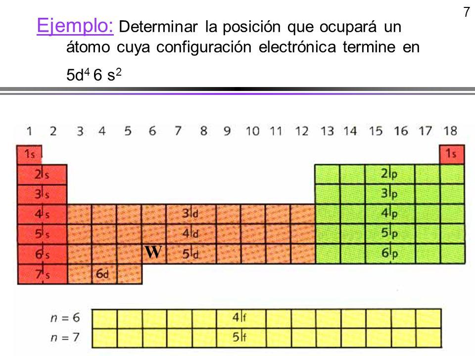 Ejemplo: Determinar la posición que ocupará un átomo cuya configuración electrónica termine en 5d 4 6 s 2 W 7