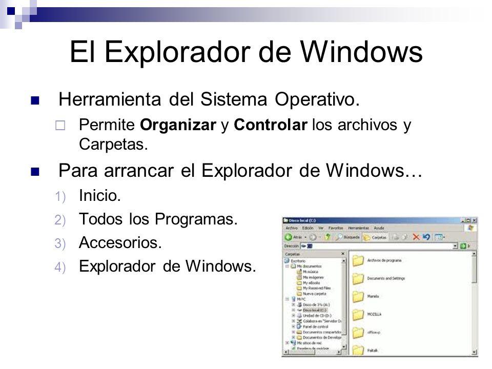 18 El Explorador de Windows Herramienta del Sistema Operativo. Permite Organizar y Controlar los archivos y Carpetas. Para arrancar el Explorador de W