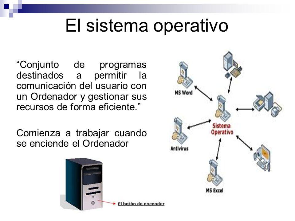 El sistema operativo Conjunto de programas destinados a permitir la comunicación del usuario con un Ordenador y gestionar sus recursos de forma eficie