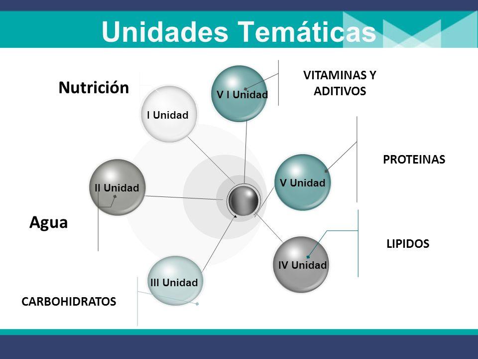 Unidades Temáticas I UnidadII Unidad III Unidad IV UnidadV Unidad LIPIDOS PROTEINAS Nutrición Agua CARBOHIDRATOS V I Unidad VITAMINAS Y ADITIVOS