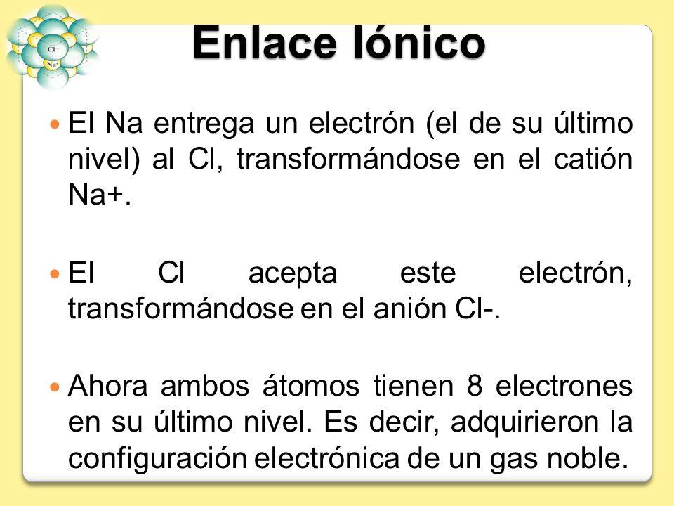 Enlace Iónico El Na entrega un electrón (el de su último nivel) al Cl, transformándose en el catión Na+. El Cl acepta este electrón, transformándose e