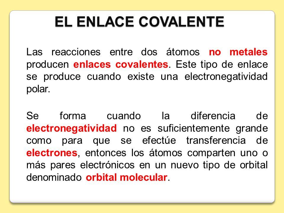 EL ENLACE COVALENTE Las reacciones entre dos átomos no metales producen enlaces covalentes. Este tipo de enlace se produce cuando existe una electrone