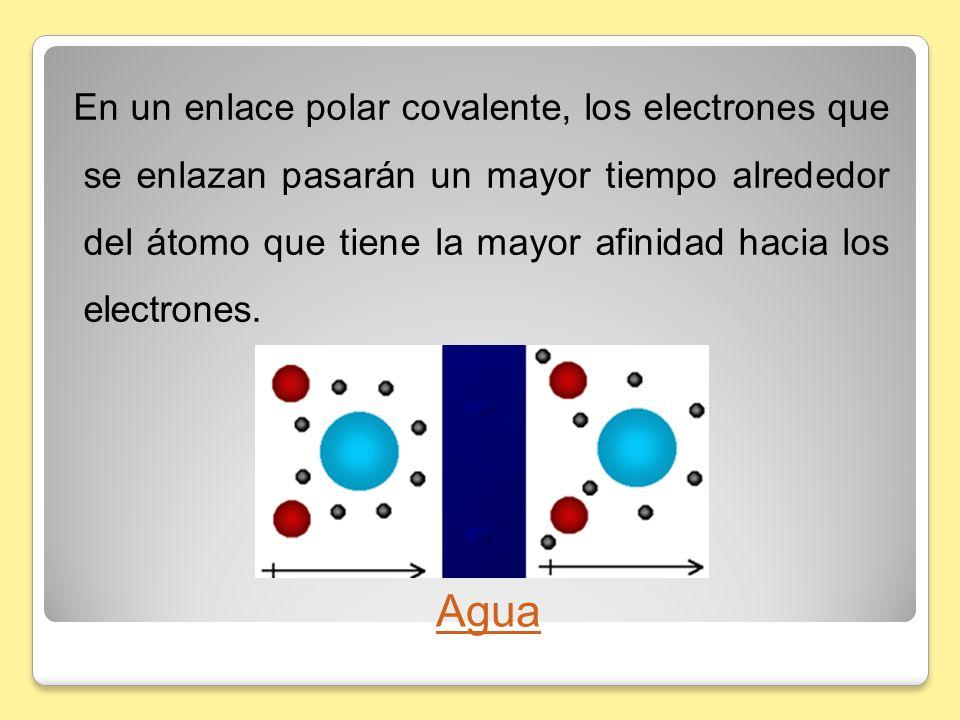 En un enlace polar covalente, los electrones que se enlazan pasarán un mayor tiempo alrededor del átomo que tiene la mayor afinidad hacia los electron
