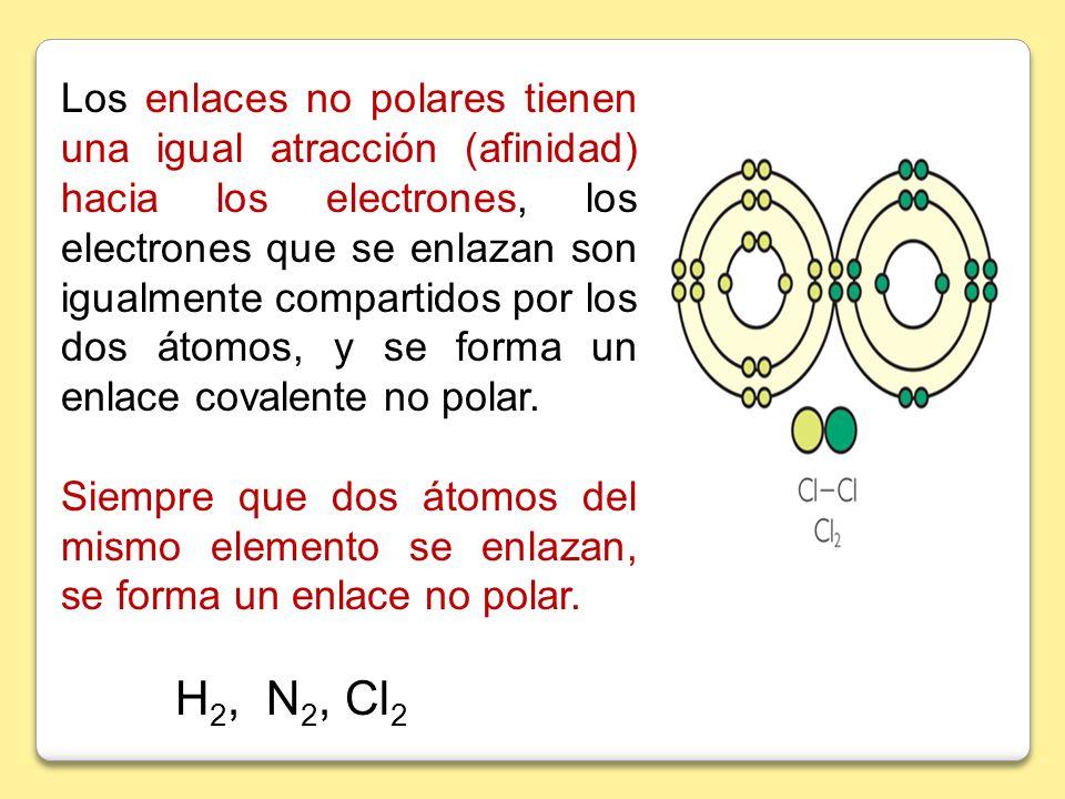 Los enlaces no polares tienen una igual atracción (afinidad) hacia los electrones, los electrones que se enlazan son igualmente compartidos por los do