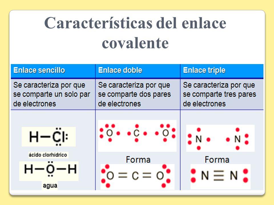 Características del enlace covalente