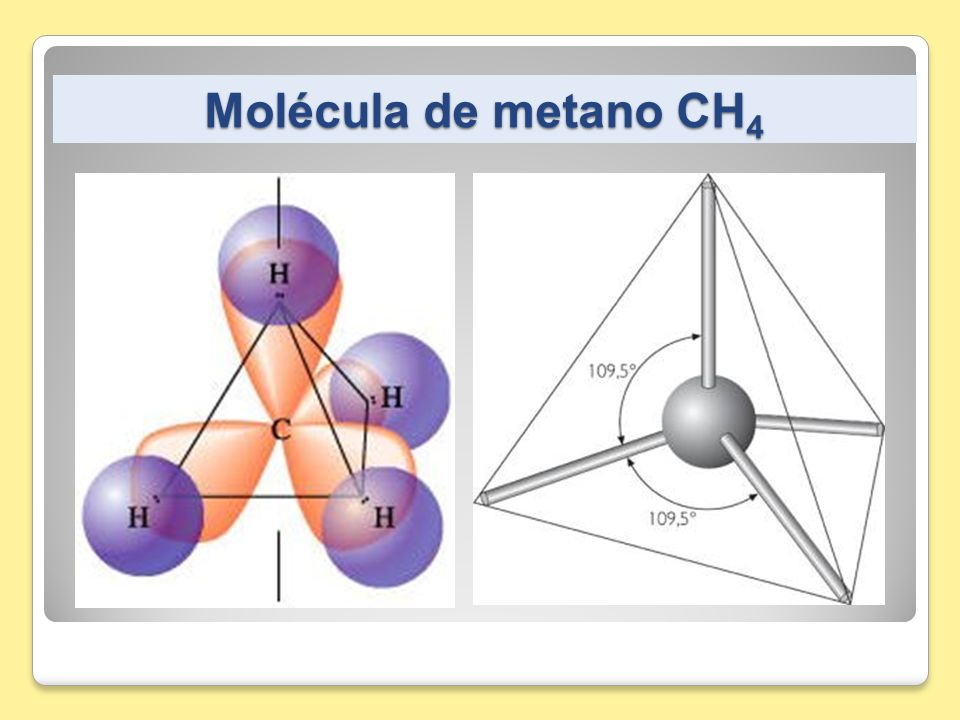 Molécula de metano CH 4