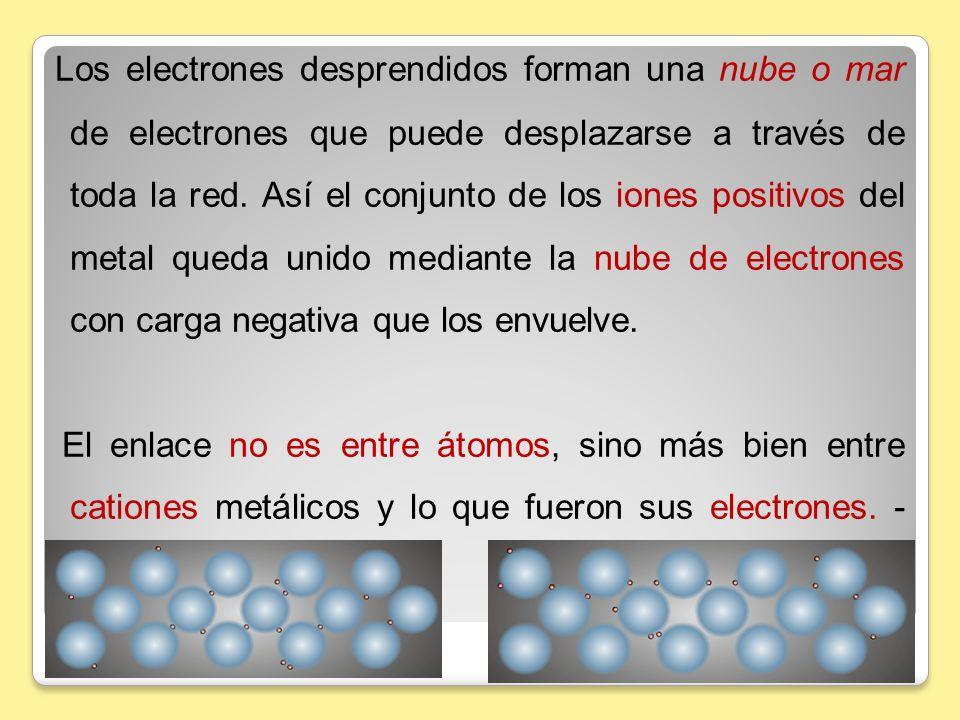 Los electrones desprendidos forman una nube o mar de electrones que puede desplazarse a través de toda la red. Así el conjunto de los iones positivos