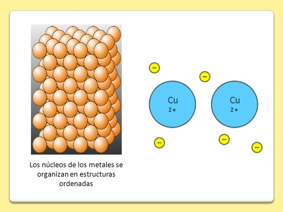 Los núcleos de los metales se organizan en estructuras ordenadas