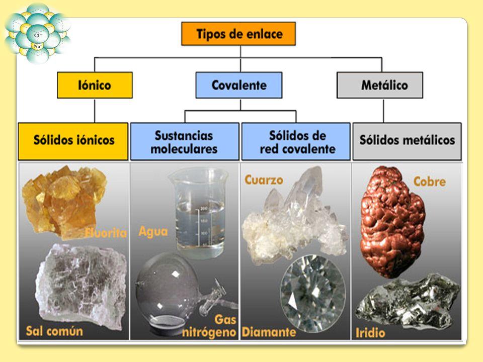 4.Son frágiles y quebradizos. Cloruro de Magnesio