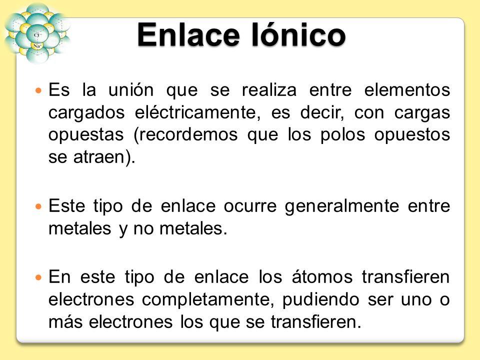 Enlace Iónico Es la unión que se realiza entre elementos cargados eléctricamente, es decir, con cargas opuestas (recordemos que los polos opuestos se