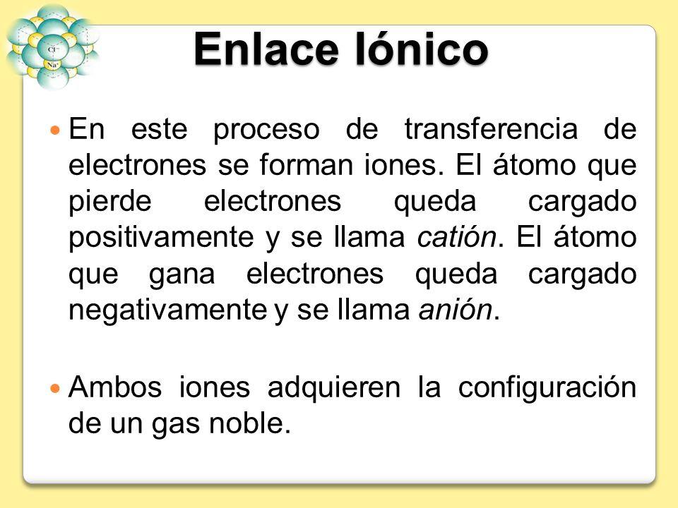 Enlace Iónico En este proceso de transferencia de electrones se forman iones. El átomo que pierde electrones queda cargado positivamente y se llama ca